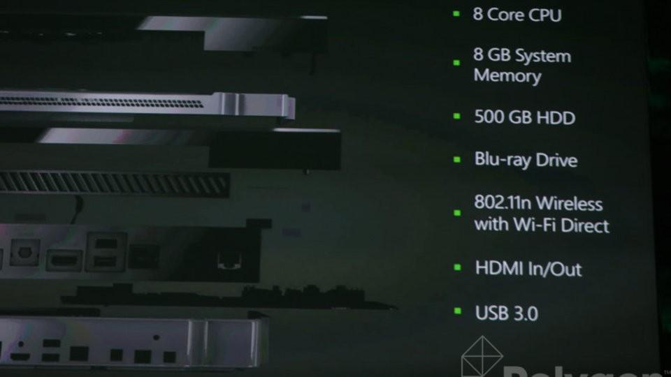 Xbox One טכני