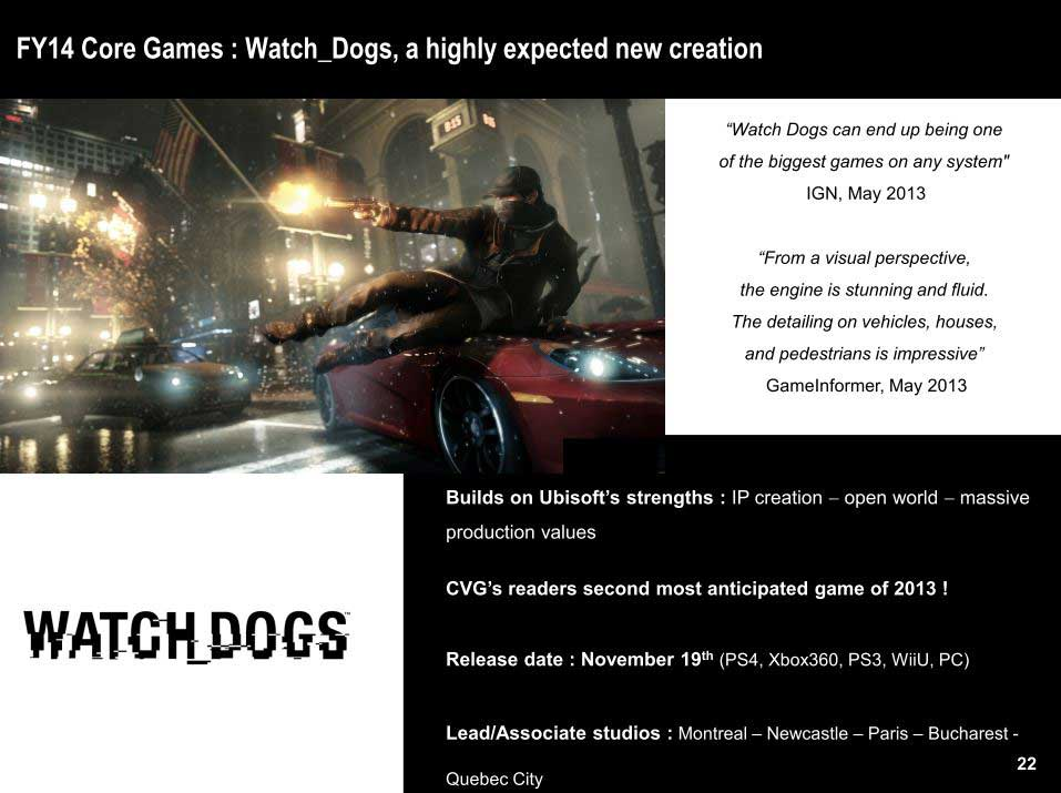 watch-dogs-ubisoft