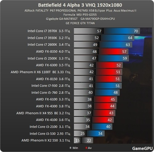BF4 ALPHA BENCHMARK 03