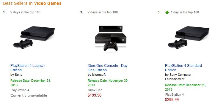 PS4 preorders outpacing  Xbox One