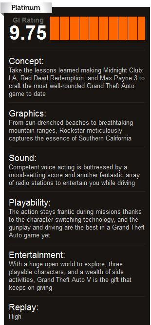 GTA V ביקורות