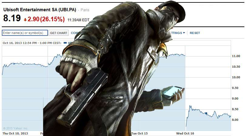 UBISOFT-STOCK-SHARE-WATCH-DOGS