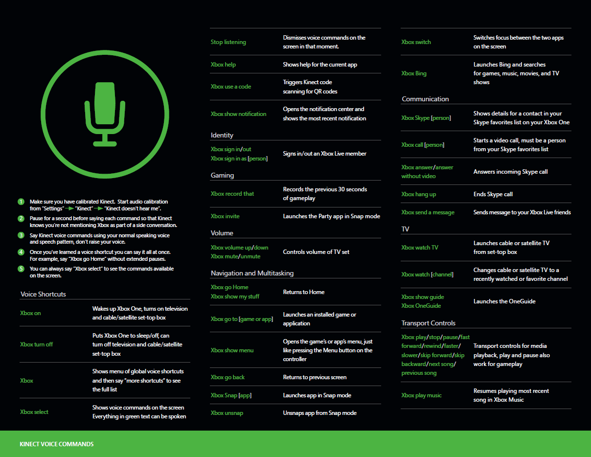 אקסבוקס וואן פקודות קוליות