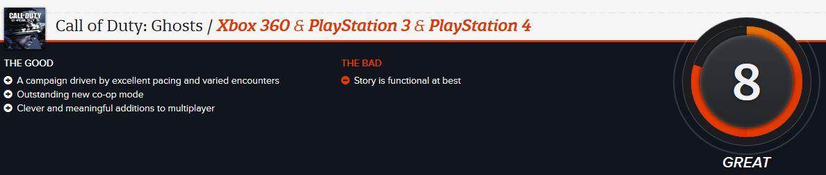 Call of Duty Ghosts ביקורת
