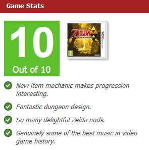 The Legend of Zelda A Link Between Worlds סיקור