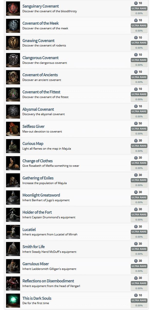 Dark-Souls-2-Achievements-אקסבוקס-360
