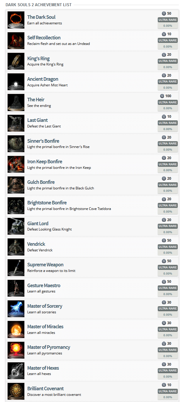 Dark-Souls-2-Achievements-LIST