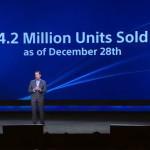 סוני: 4.2 מליון יחידות PS4 נמכרו