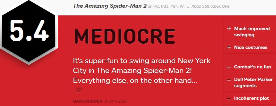 The Amazing Spider-Man 2 reviews