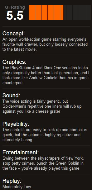 the-amazing-spider-man-2-game-review-round-up
