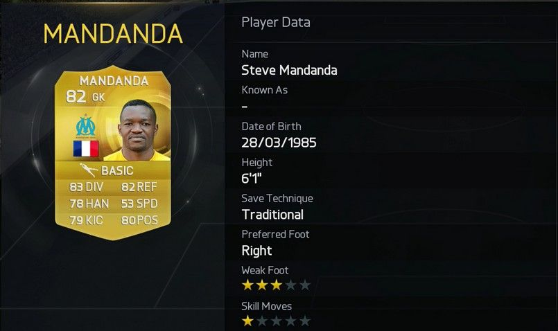 mandana