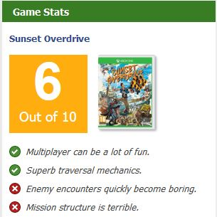 sunset overdrive reviews roundup
