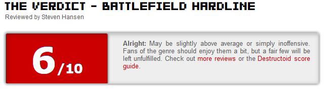 Battlefield Hardline ביקורות