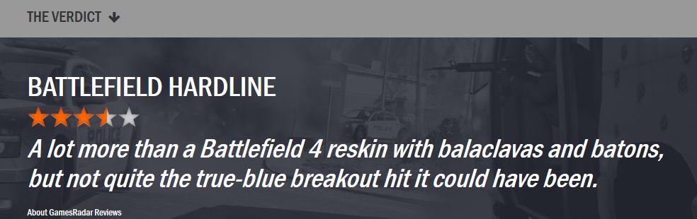 Battlefield Hardline ציונים