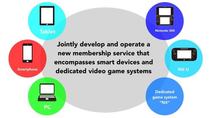 nintendo-slide-game-system-nx