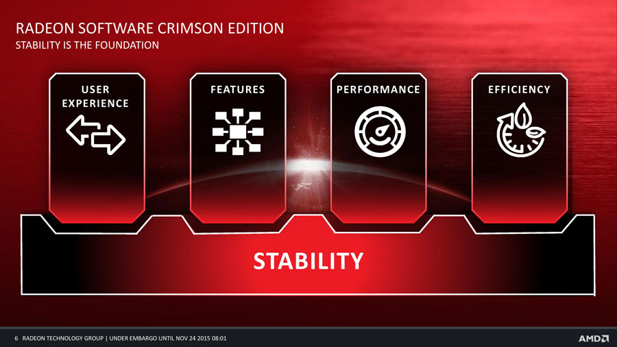 AMD-Radeon-Software-Crimson-Edition