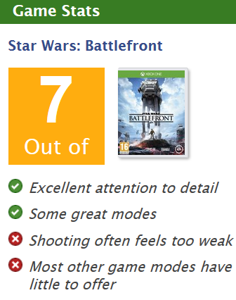 Star Wars Battlefront first Review