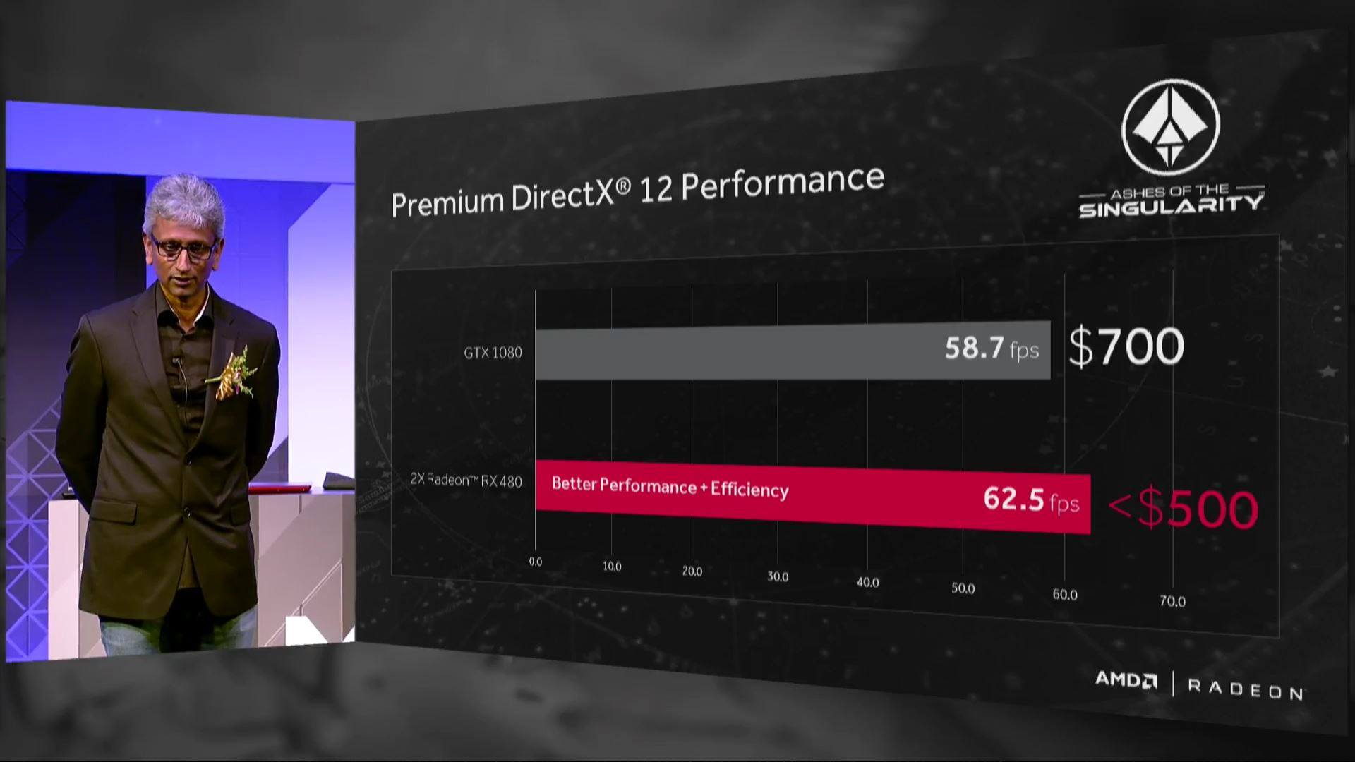 AMD-Radeon-RX-480-Ashes-of-The-Singularity