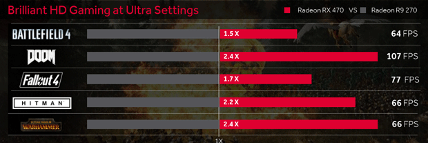 rx470perf